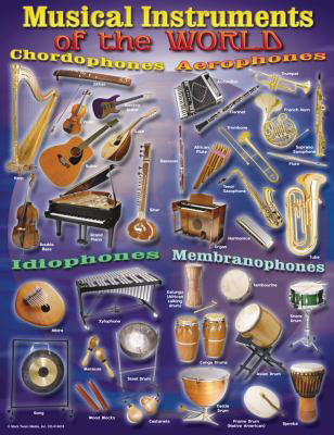 Musical-Instruments-of-the-World